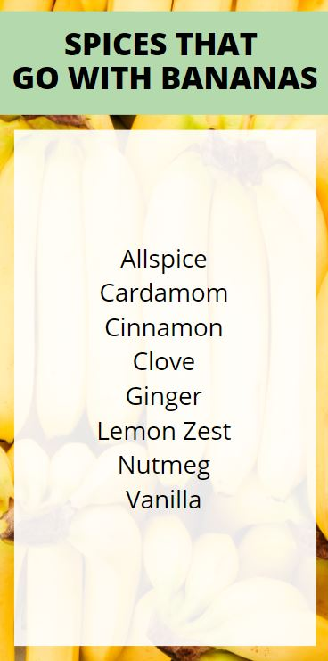 Spices that Go with Bananas